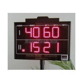 Elektronický ukazatel skóre